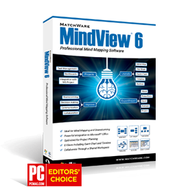 MindView Shopping & Trial