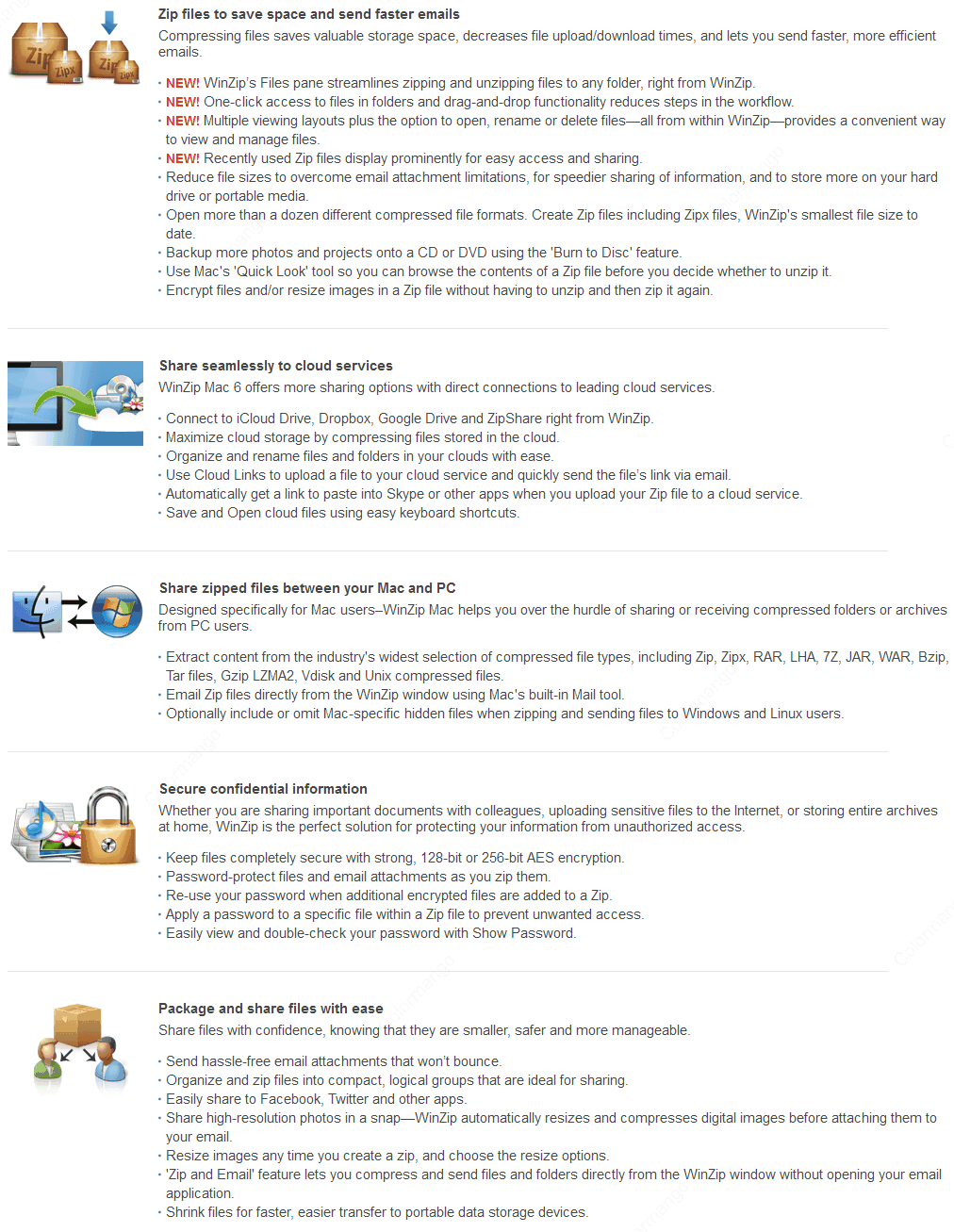 WinZip Mac Edition key Features