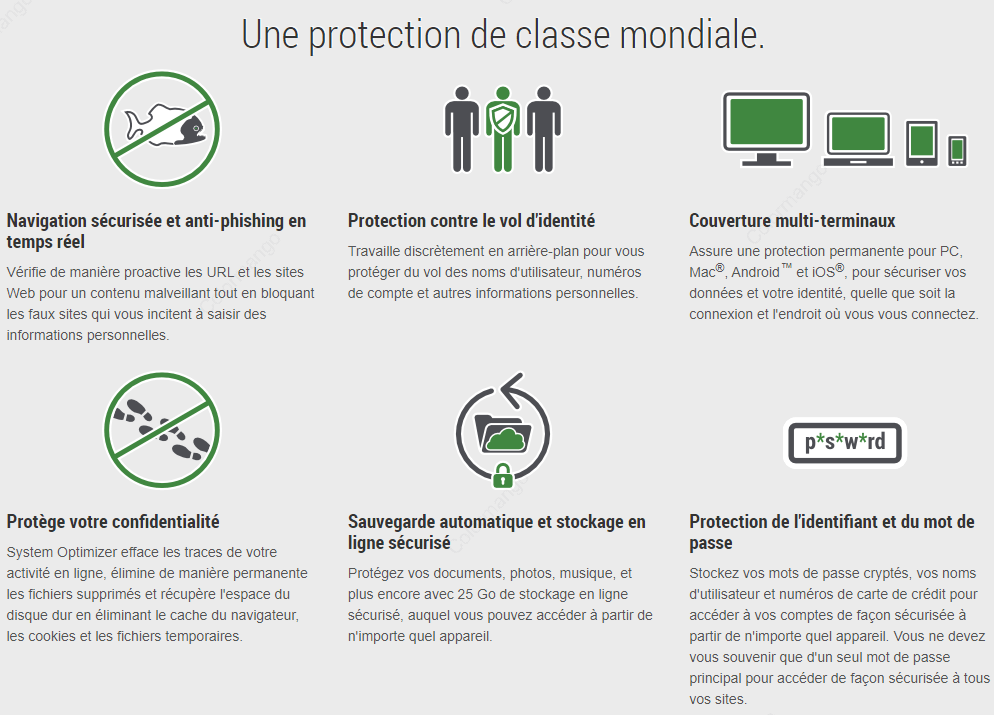 Détails sur le produit: SecureAnywhere Internet Security Complete