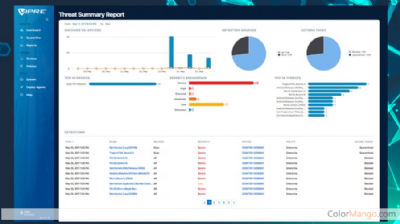 VIPRE Endpoint Security - Cloud Edition Shopping & Review Screenshot